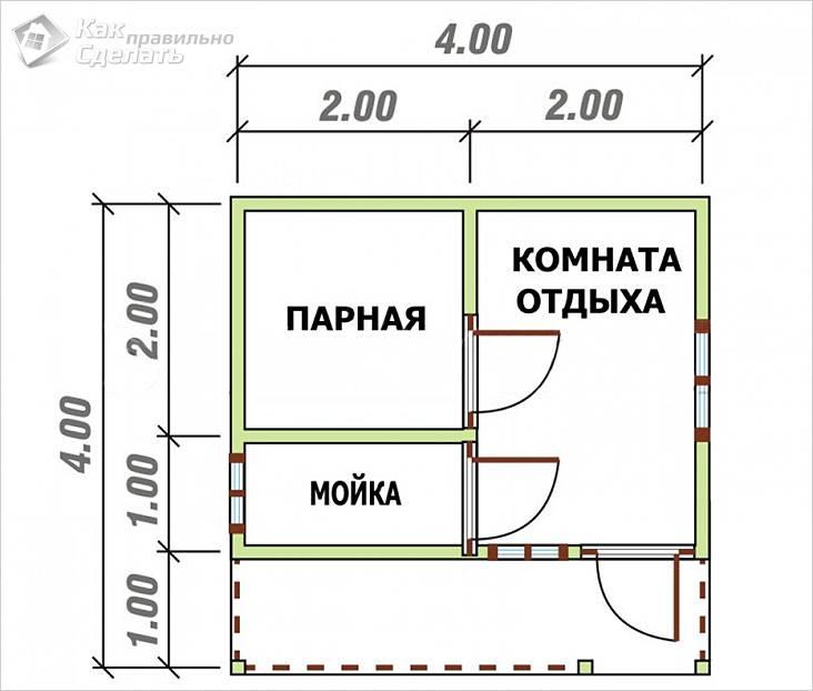 Баня 4×4