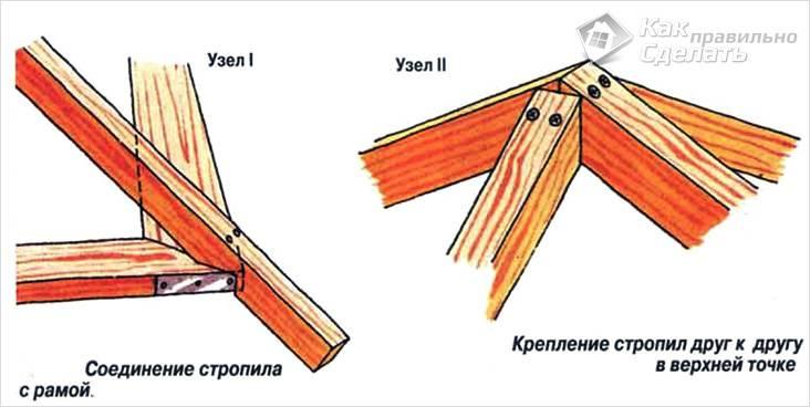 Соединение узлов крыши