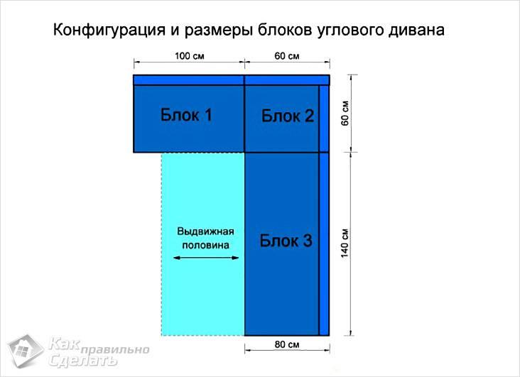 Конфигурации и размеры блоков углового дивана