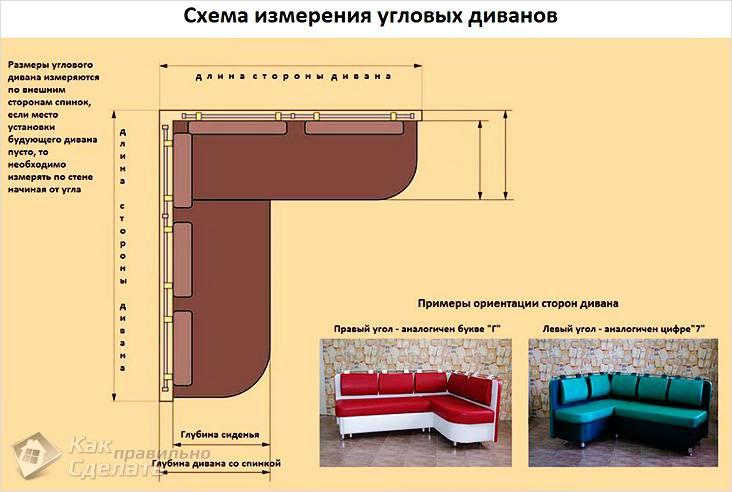 Схема измерения