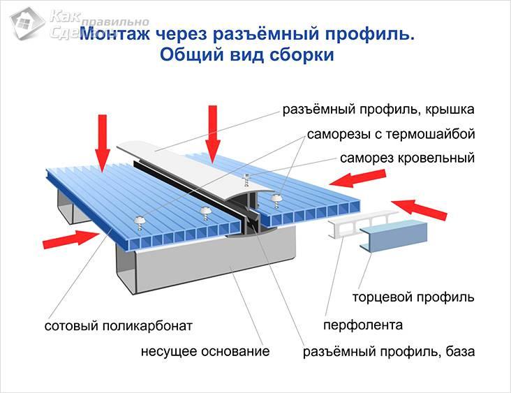 Схема монтажа поликарбоната через разъемный профиль
