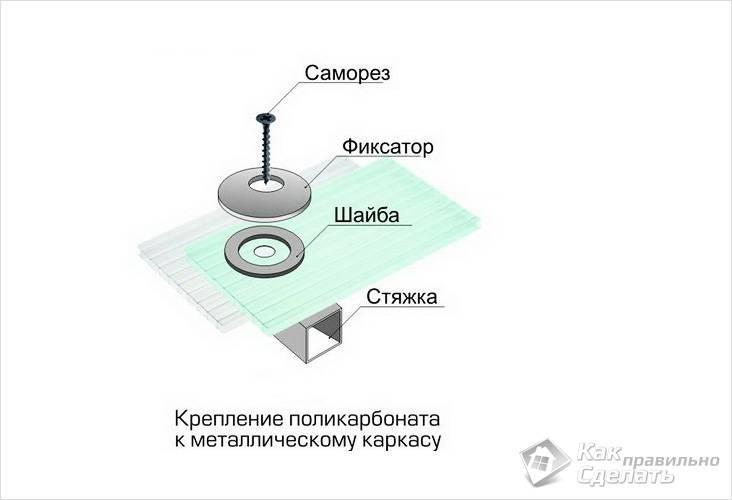 Крепление поликарбоната к металлическому каркасу