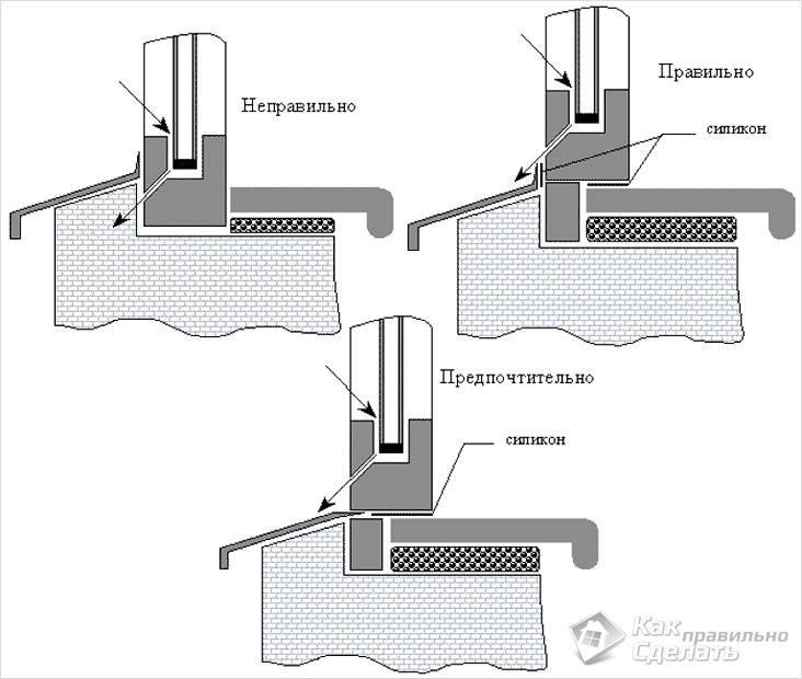 Особенности установки ПВХ подоконника
