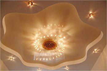 Дизайн потолков из гипсокартона 50 фото