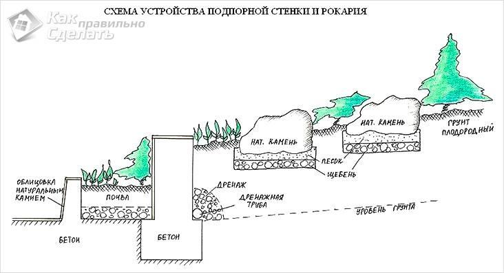 Схему устройства