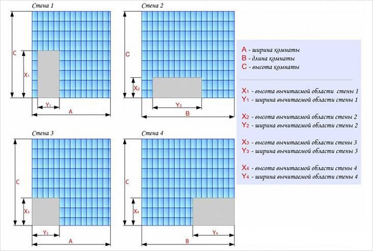 В принципах расчета клинкерной плитки вы можете разобраться по этой схеме