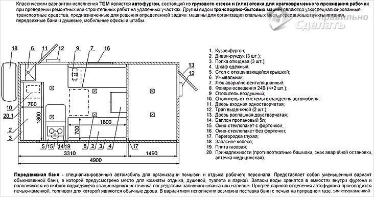 Схема мобильной бани