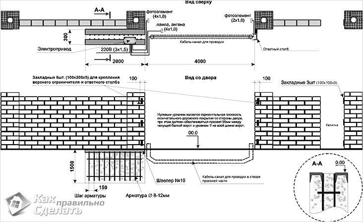 Схема постройки