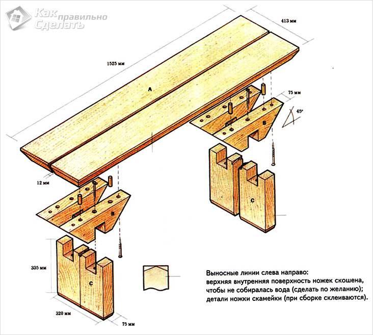 Схема простой скамейки