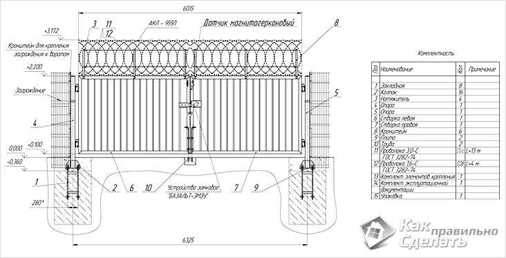 Комплектация распашных ворот