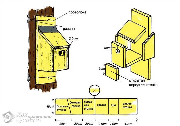Подушки алфавФлюгера для крыши своими руками
