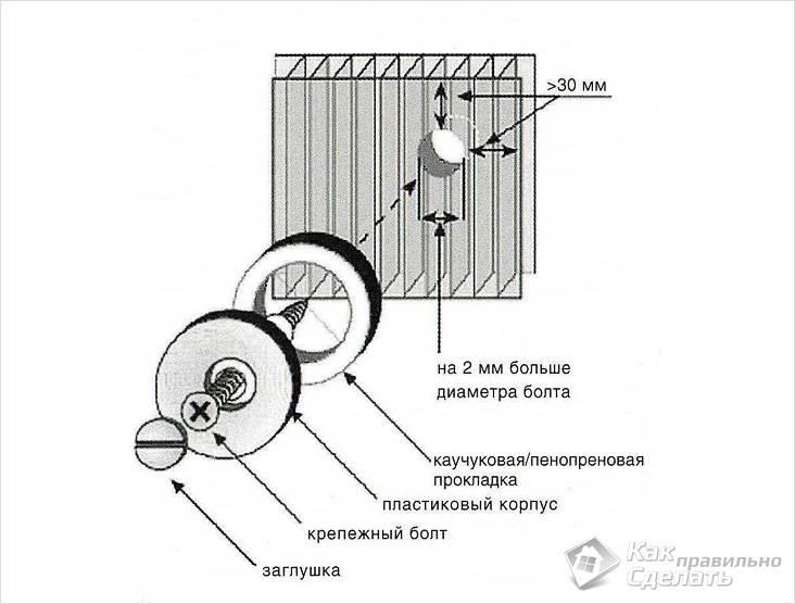 Схема крепления сотового