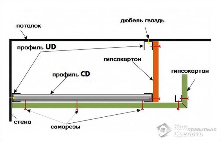 Схема потолочного короба без подсветки