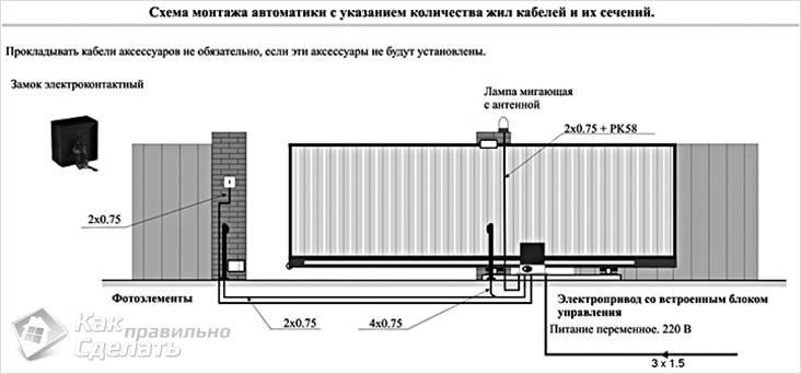 Схема раскладки кабеля для откатных ворот