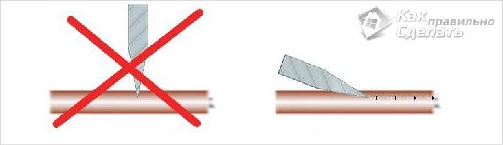 Правильное направление лезвия ножа