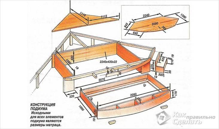Схема угловой кровати