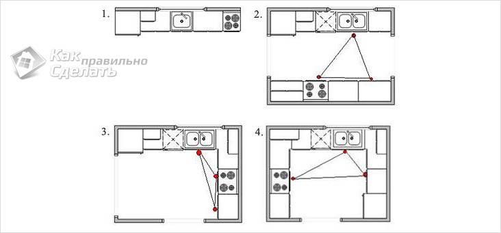 Варианты расположения мебели