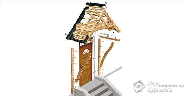 Чертеж двускатного козырька на деревянном каркасе