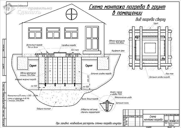Схема монтажа в грунт