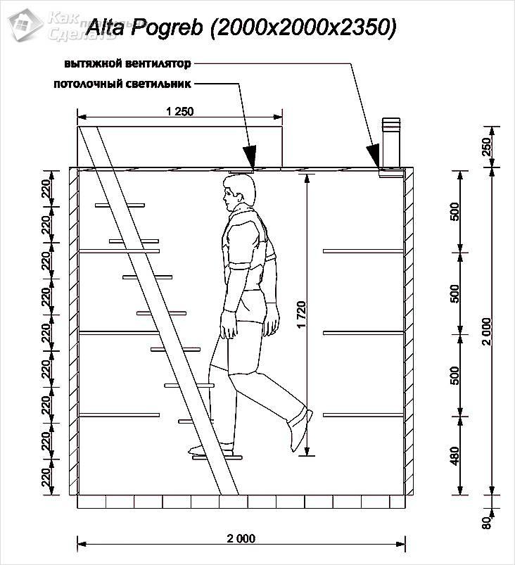 Схема альта погреба