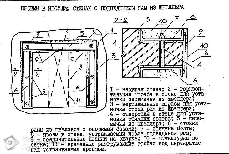 Схема изготовления проема в стене