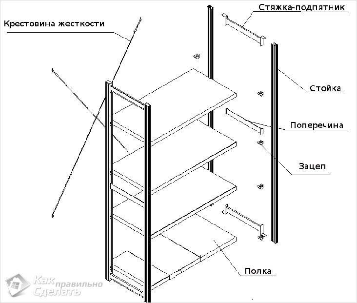 Схема полок из досок