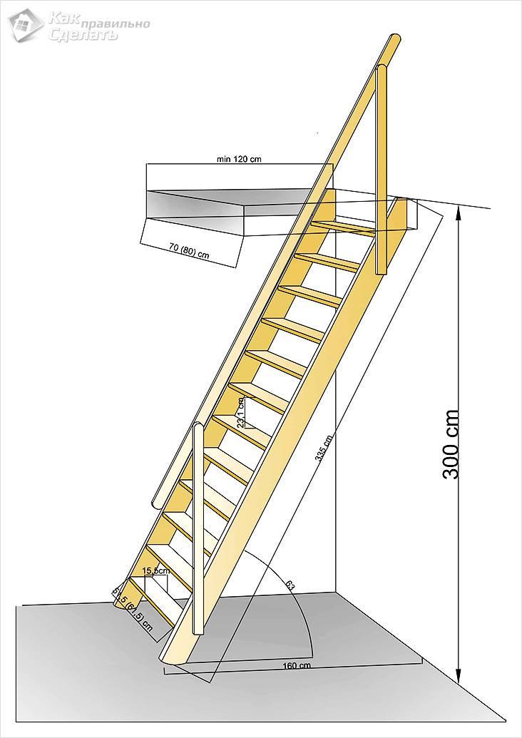 Схема определения высоты и уклона лестницы