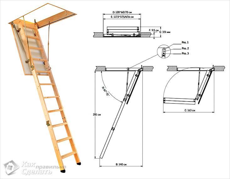 Требования к конструкции