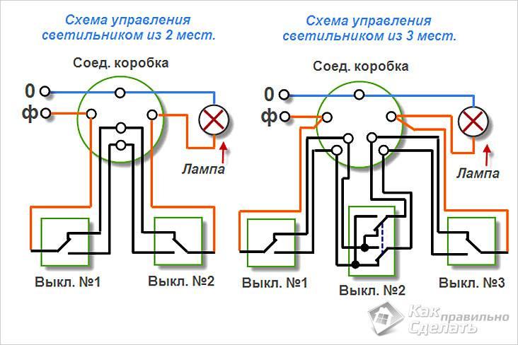 Схема подключения проходных