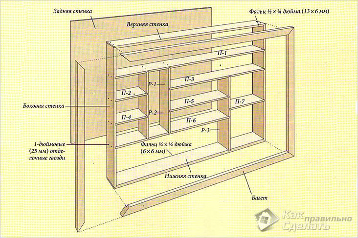 Схема изготовления стеллажа из