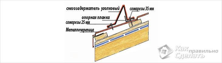 Монтаж пластинчатого снегозадержателя