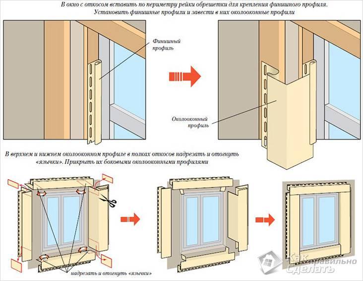 Обшивка окна схема