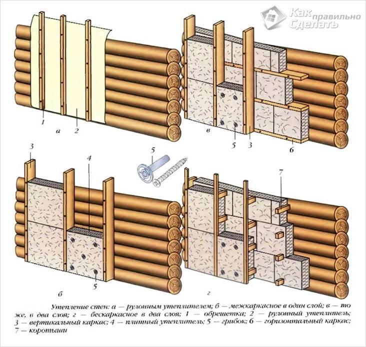 Утепление бревенчатых стен снаружи схема