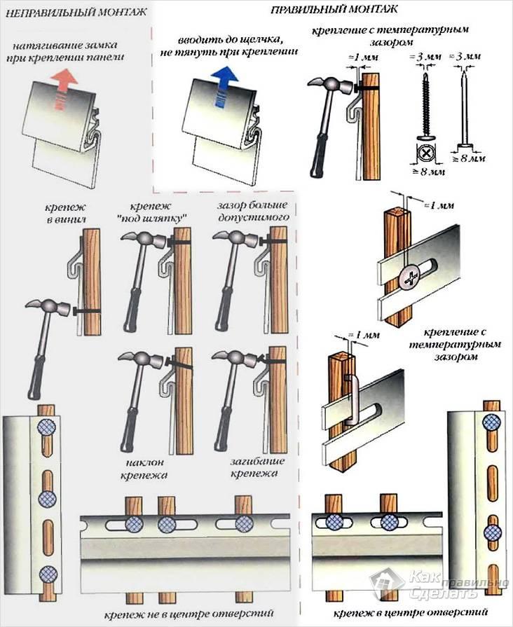 Схема правильного монтажа панелей