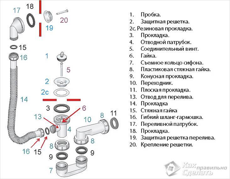 Механическая система