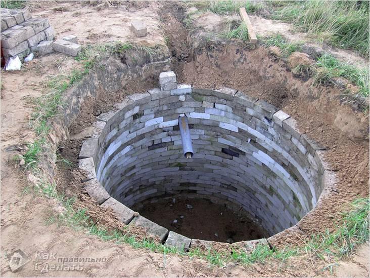 Выгребная яма из кирпича своими руками