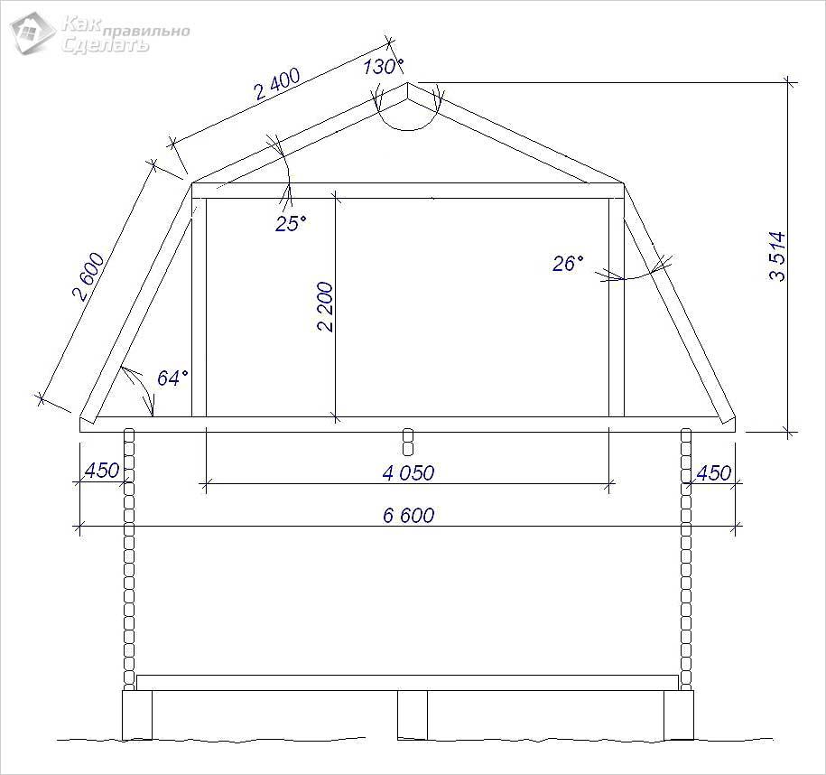 Как правильно сделать крышу мансарду своими руками
