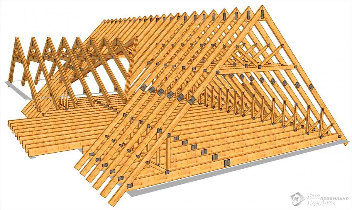 Стропильная система сложной крыши