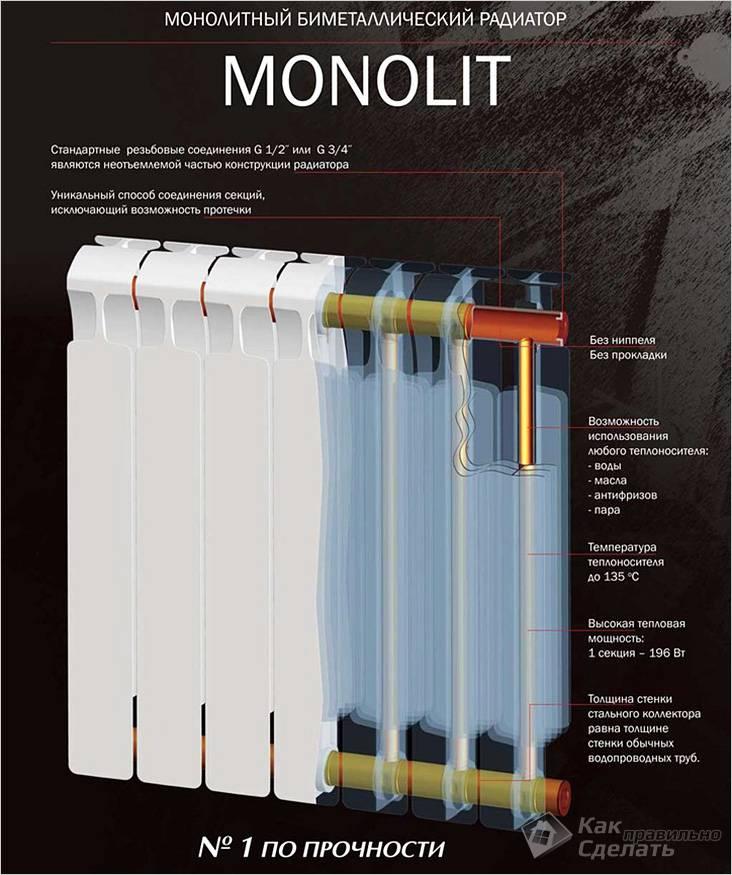 Монолитная конструкция