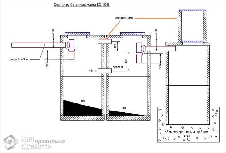 Desenho do tanque séptico de anéis de concreto