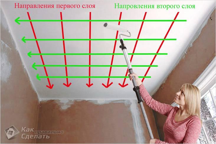 как покрасить красиво стены фото