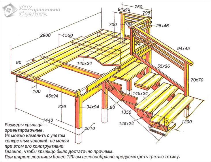 Пример деревянного крыльца