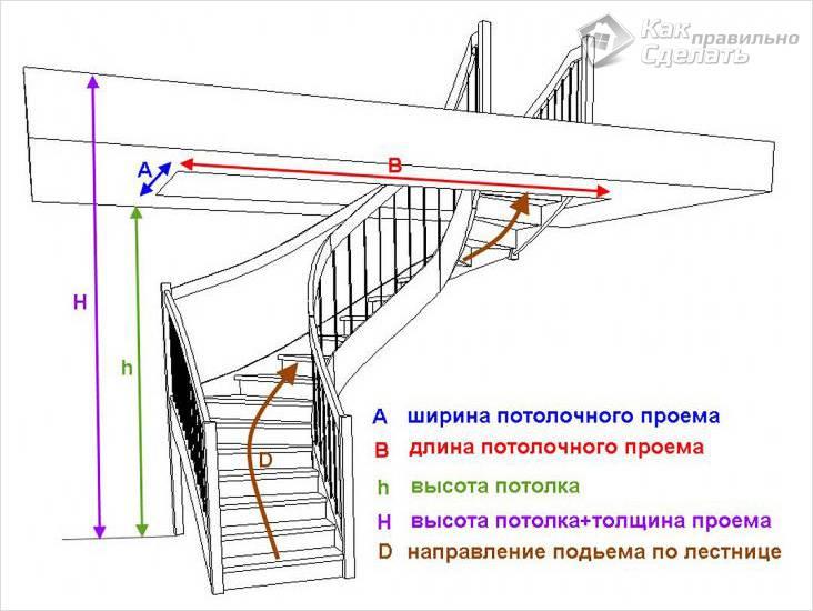 для строительства лестницы