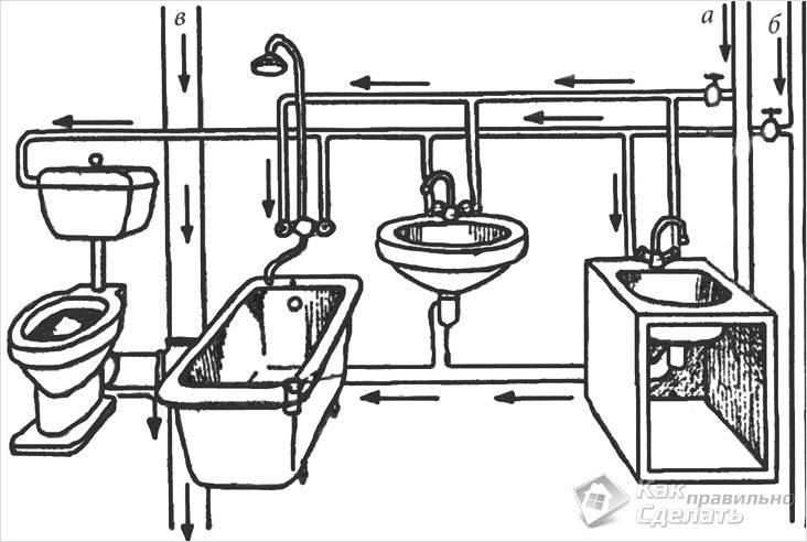Схема канализации и водопровода