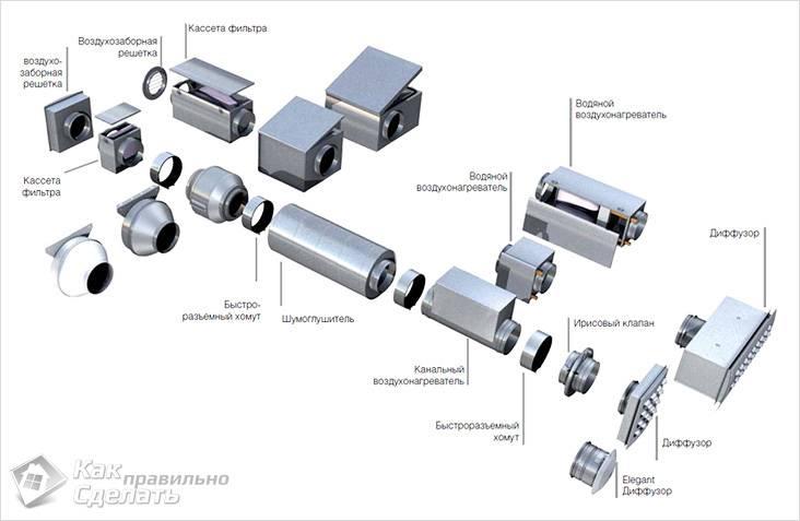 Схема приточной вентиляции
