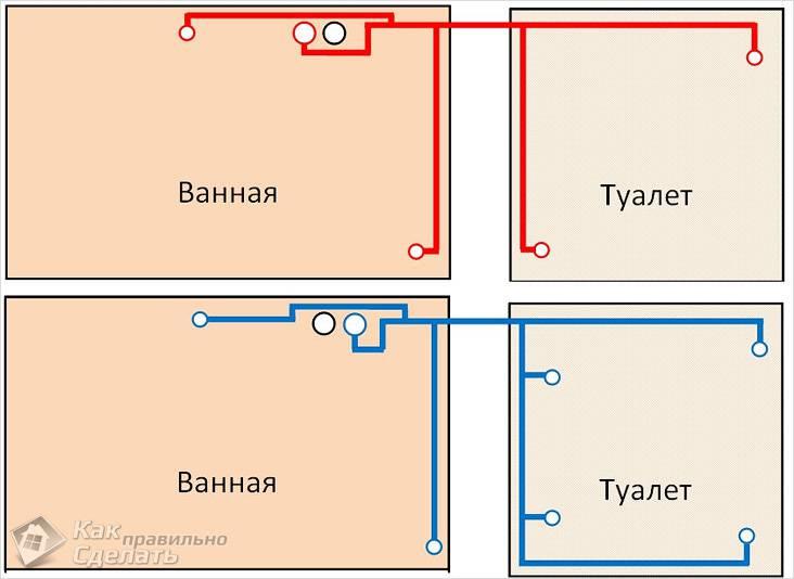 Схема разводки горячей и холодной воды