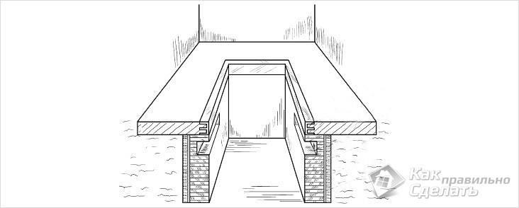 Схема смотровой ямы