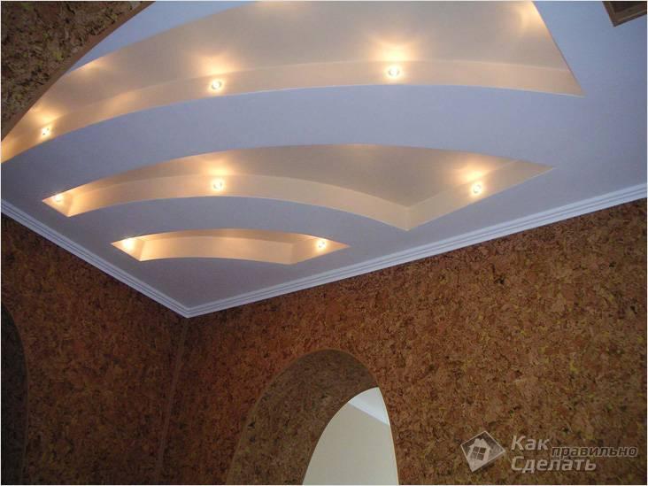 Точечные потолочные светильники