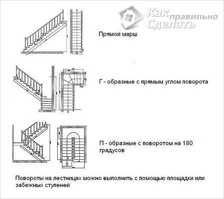 Конструкция лестницы из дерева