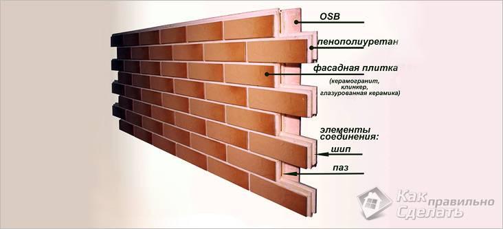 Схема фасадных термопанелей